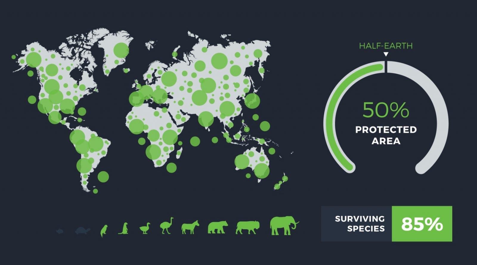 Metà terra: un nuovo patto tra umanità e natura. Il 29 agosto sedicesima tappa della Staffetta per il Clima